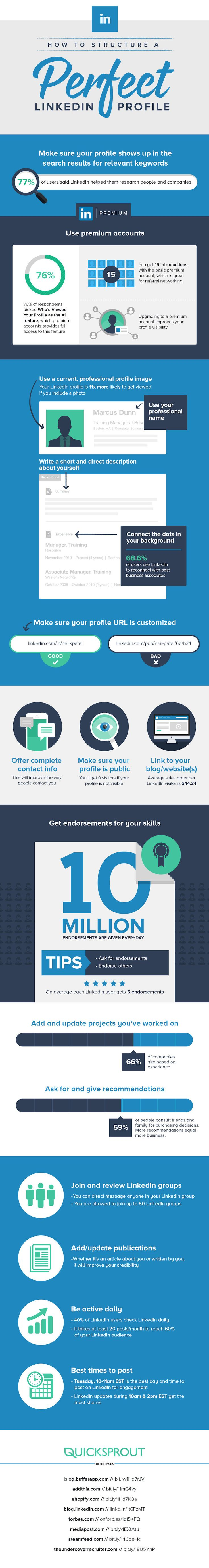 Download Infographics 1 - Job Support 4 You